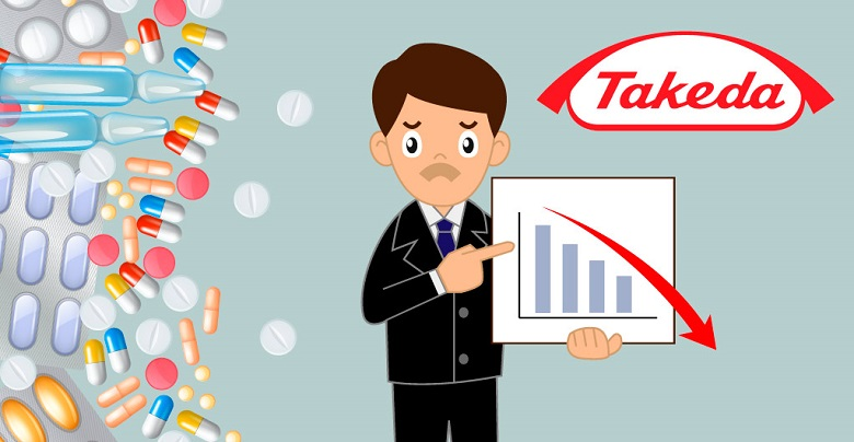 Massive $200M Operating Loss Anticipated for Takeda Pharmaceuticals