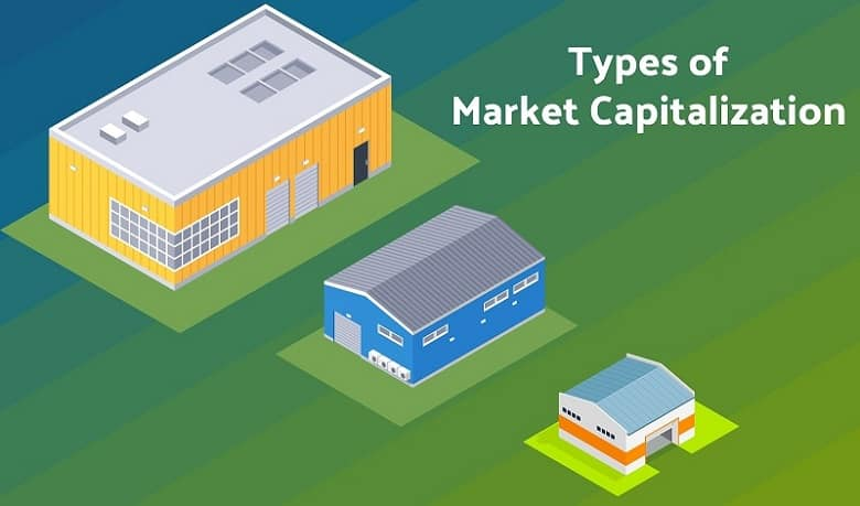 Types of Market Capitalization