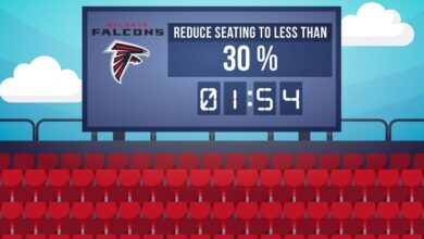 Photo of Atlanta Falcons to Reduce the Seating Capacity