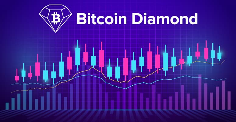 Bitcoin Diamond (BCD) News