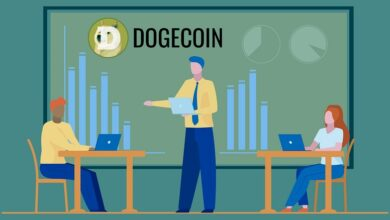 Photo of Dogecoin (DOGE) Price Sees a Gradual Correction