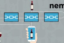 Photo of Symbol Launches Solution to Supply Chain Issues in Wineries