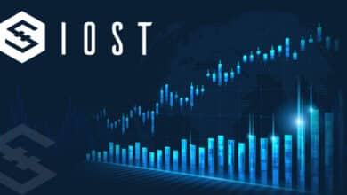 Photo of IOST Projects Strong Recovery; May Soon Retest $0.0060 Mark