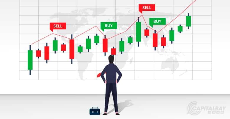 kas yra ateities sandorių prekyba indijoje ateities ir pasirinkimo sandorių patarimai